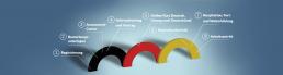Werden Sie Arzt in Deutschland in 8 Schritten mit Medical Bridge Germany